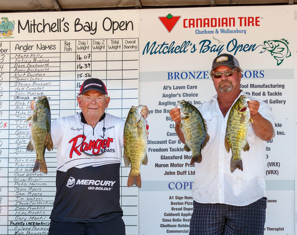 Canadian Tire Mitchell's Bay Open Bass Tournament